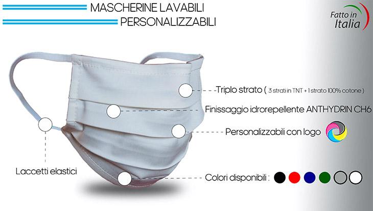mascherine personalizzate lavabili certificate fatte in Italia