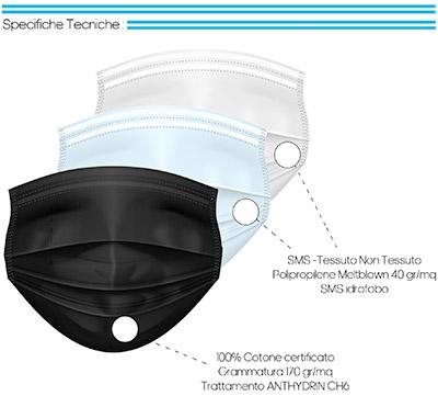 caratteristiche mascherine lavabili da personalizzare online con Bros Print